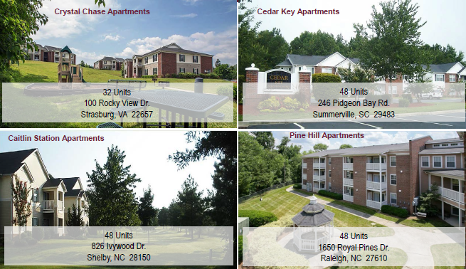 176-Unit Four Community Multi-Family Affordable Housing Portfolio